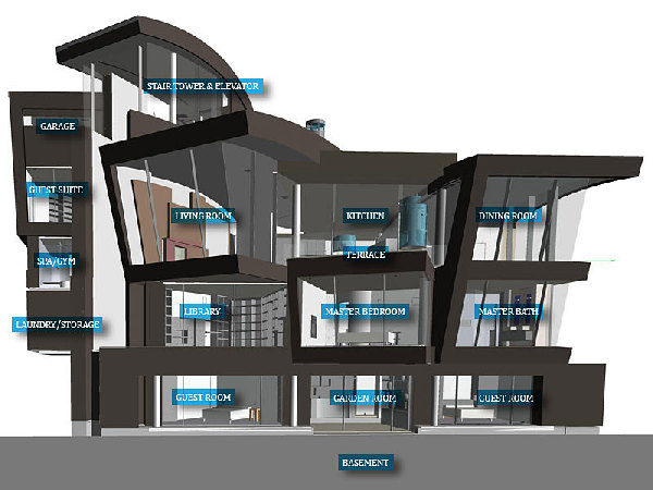 projekt_domu